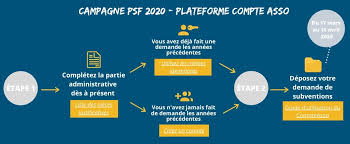 PSF 2